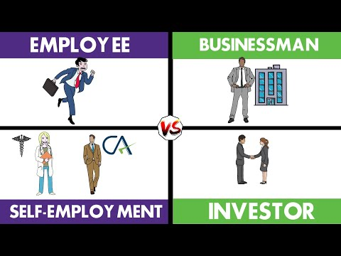 Job,Business,Self Employed और Investor में Highest Job Security किसे में हैं | By Sumar