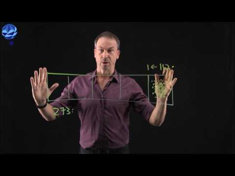 Global Math Week