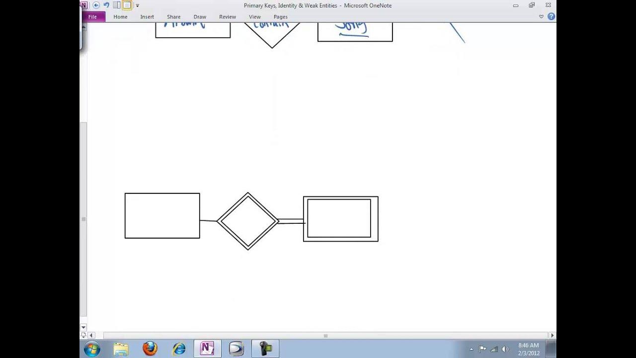 Weak entity modeling youtube weak entity modeling ccuart Choice Image