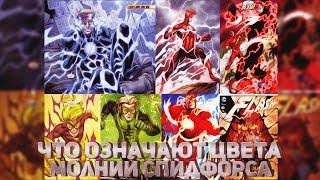 """Что означают цвета молний Cпидстеров / Спидфорса? (Комиксы, Фильмы, Сериал """"The Flash"""")"""