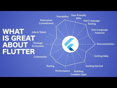 What's great about Flutter?
