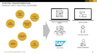 SAP - Life Science Customer Example