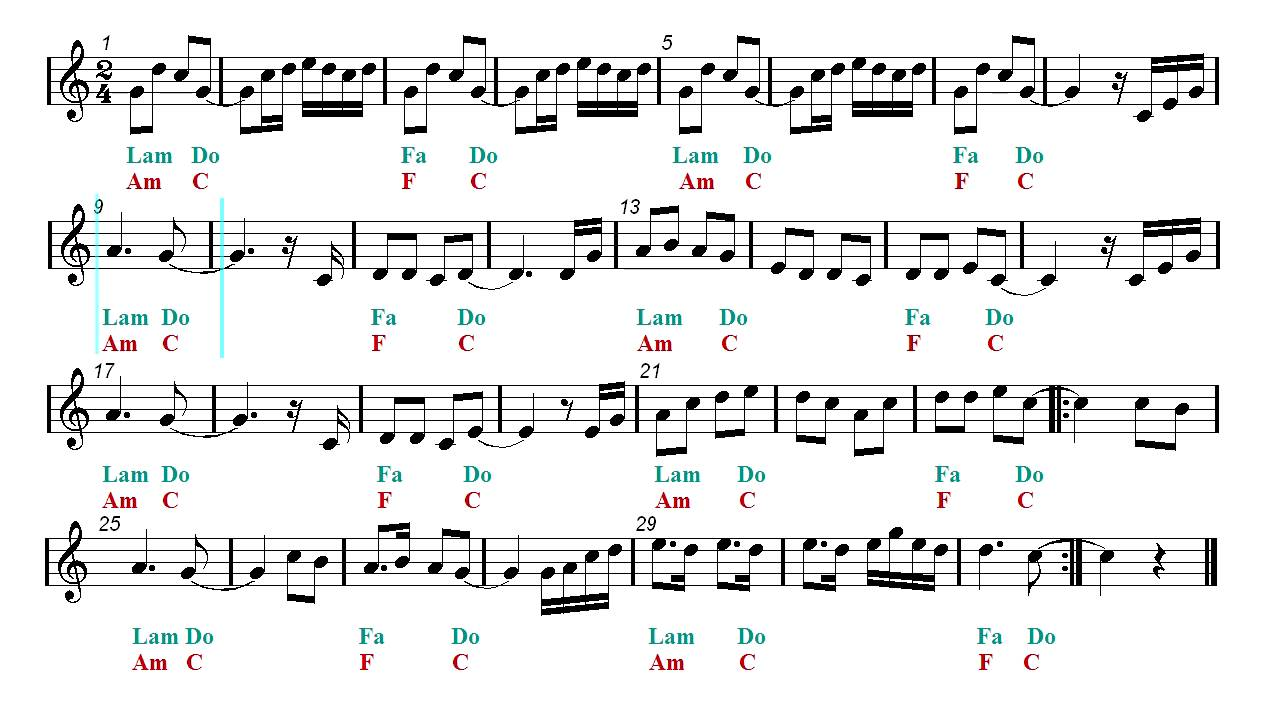 You and tequila guitar chords images guitar chords examples jazz cha cha salsa latin remix see you again fast jazz cha cha salsa latin remix hexwebz Images