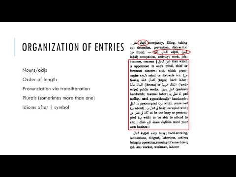 URI Arabic - Using the Hans Wehr Dictionary (AK I Ch 8)