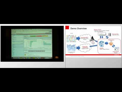 Lexalytics User Group - Oracle combines realtime social media monitoring with sentiment analysis
