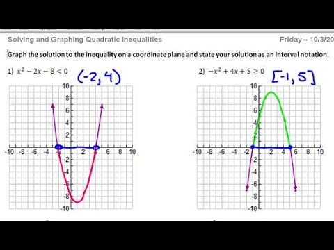 Set Notation, Interval Notation, and Graphing Inequalities