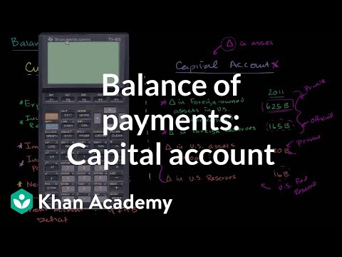 Balance Of Payments: Capital Account | Foreign Exchange And Trade | Macroeconomics | Khan Academy
