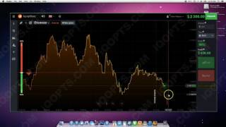 iOption Scam - STOP!!! Here's How You Can Make Money With Binary Options Today