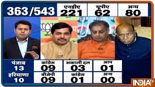 India TV-CNX Opinion poll: With BJP at 238, NDA predicted to win 285 seats in 2019 Lok Sabha Polls