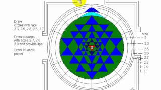 Draw Sri Chakra  Telugu Part-2