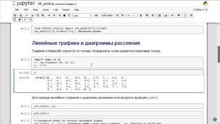 Основы построения графиков в Matplotlib