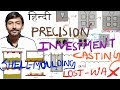 [HINDI] INVESTMENT CASTING ~ LOST-WAX CASTING METHOD ~ SHELL MOULDING CASTING METHOD .