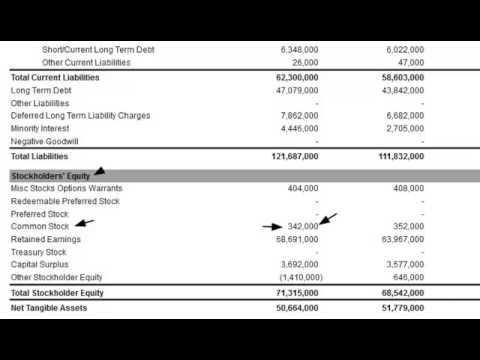 Common Stock on the Balance Sheet - YouTube