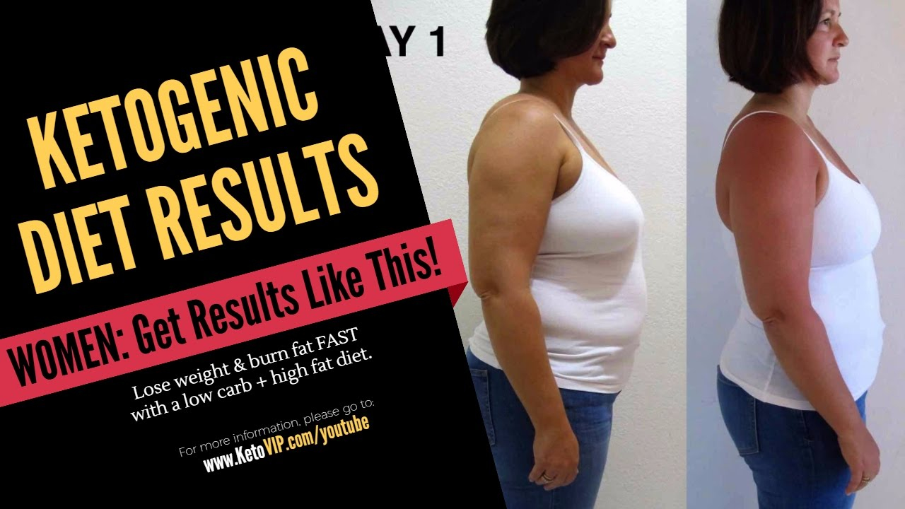 Ketogenic Diet Results Women - KetoVIP.com - YouTube