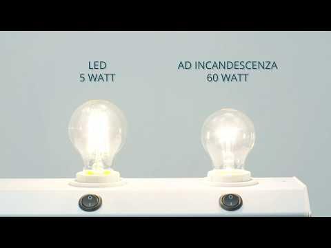 Lampadine A Led Quanti Watt.Confronta I Lumen Con I Watt Lampadadiretta
