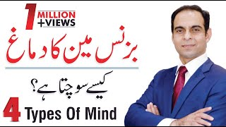 4 Types Of Mindsets | Qasim Ali Shah