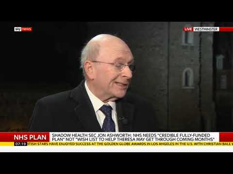 NHS Confederation chief executive Niall Dickson interviewed on Sky News about NHS long-term plan