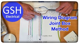 Wiring Diagram Lighting Circuit Joint Box Method  Great for Wiring to LED Downlights (Spotlights)