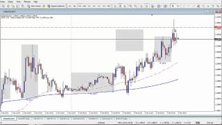 Learn To Trade Day Trade Forex - Live EUR/USD Day Trade