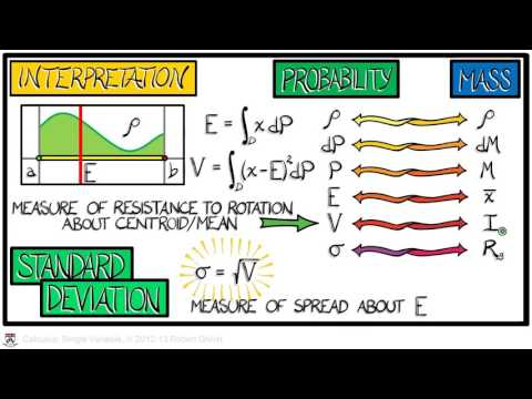 Calculus Chapter 4 Lecture 44 Expectation and Variance