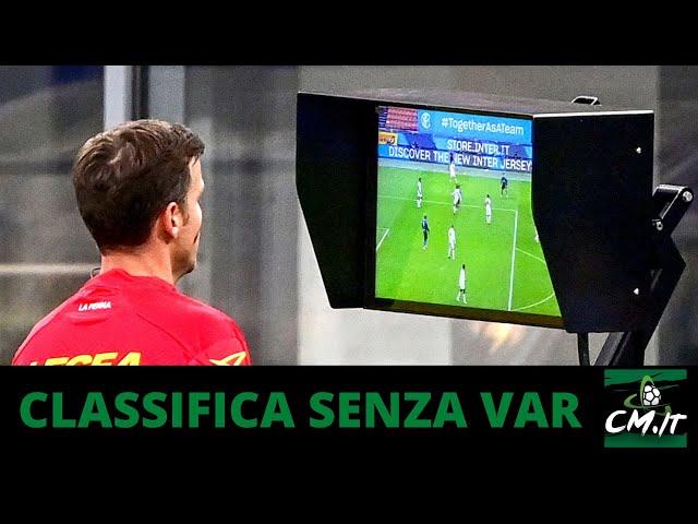 Serie A   La Classifica Senza VAR: Juventus prima insieme al Milan