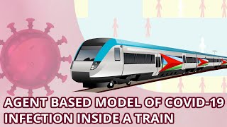 Agent Based Model Of COVID-19 Infection Inside A Train Wagon Using NetLogo Software