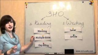 Структура тесту (ЗНО, англійська), відео урок