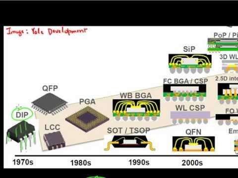 30 years of IC packaging