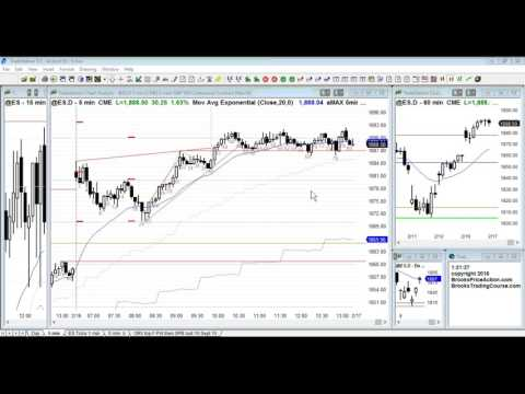 Ask Al Brooks: Final Steps to Trading Profitability