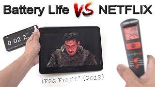 iPad Pro 2018 | Battery Life Test Watching Netflix Videos [4K]