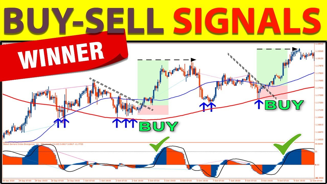 🔴 The Most Accurate BUY-SELL Signal Indicator - 200 SMA Demand Index Hidden Divergence System