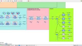 Production simulation model