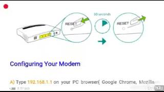 ADSL MODEM CONFIGURATION WITH ACL SECURITY
