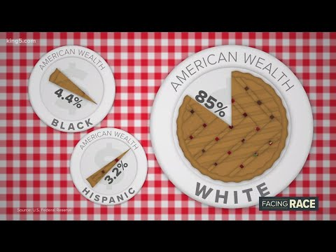 What is systemic racism in America?