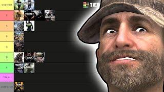 Call of Duty Tier List