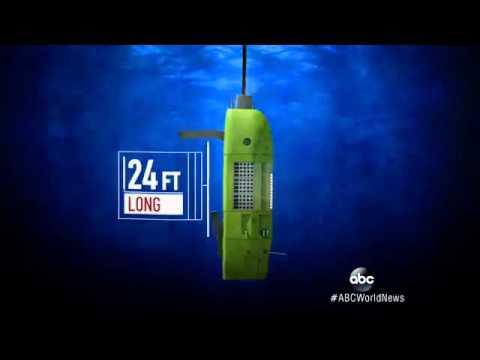 James Cameron's Deep Sea Challenge in 3