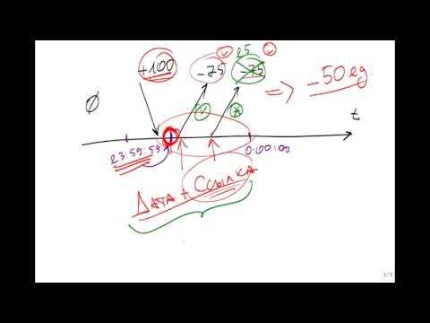 Программирование 1С 8.2 (базовый курс ч. 5) Автоматизация управленческого учета