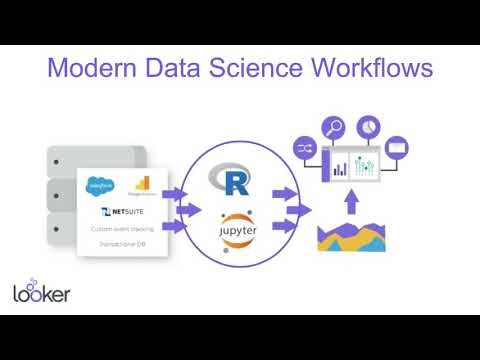 DSC Webinar Series: Modern Data Science Workflows