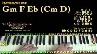 Ordinary Love (The Weeknd) Piano Lesson Chord Chart - Gm F Eb Cm D