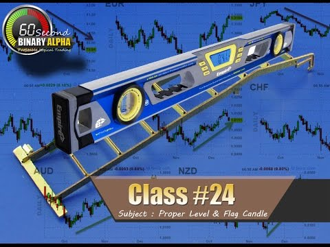 Class #24:Proper Level & Flag Candle : 60 Second Binary Options Trading