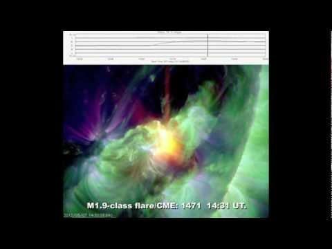 SOLAR ACTIVITY UPDATE: M1.9-Class Flare/CME (May 8th, 2012).