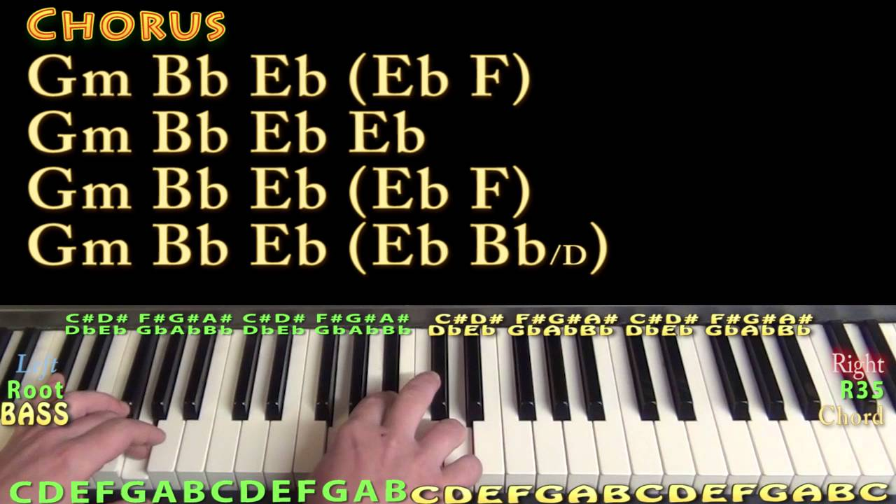 7 Years (Lukas Graham) Piano Lesson Chord Chart - YouTube