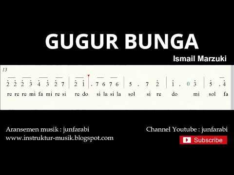 Not Angka Gugur Bunga - Do = C Mayor - Lagu Wajib Nasional - Doremi Solmisasi