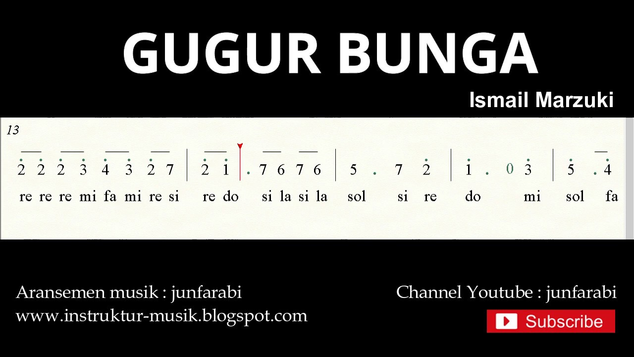 Gugur Bunga Lyrics Chords Mengenang Pahlawan Indonesia By