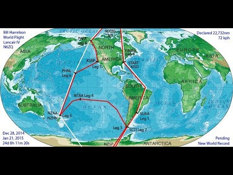 FLAT EARTH - North to South Circumnavigation? Never happened.