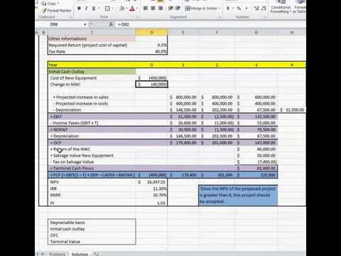Capital Budgeting Replacement Project