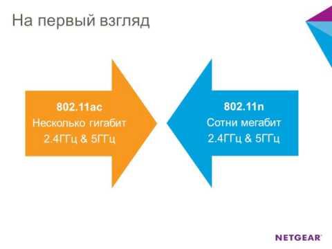802.11ac vs 802.11n