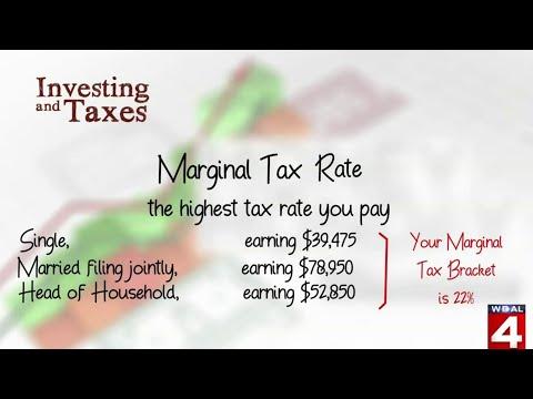 Understanding The Marginal Tax Rate