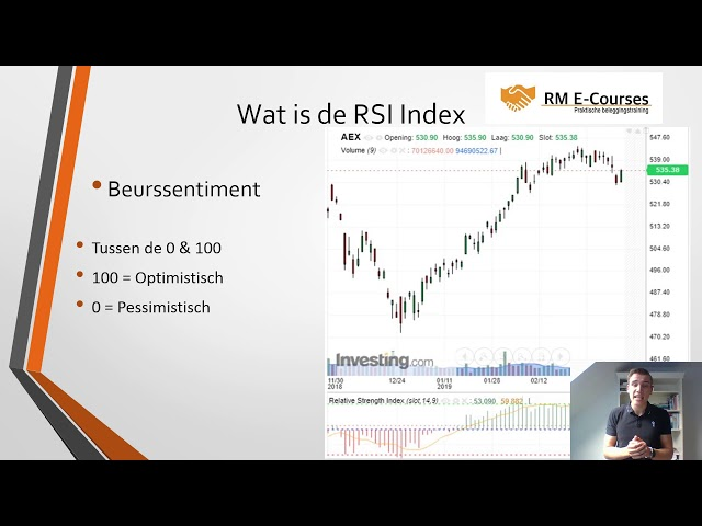 Wat is de RSI index film
