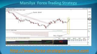 Marsilya Forex Trading Strategy